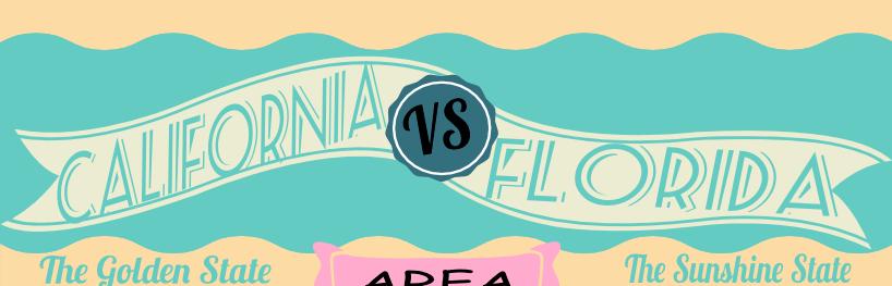 california vs florida